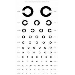 Таблица для определения ОЗ(Кольца Ландольта)